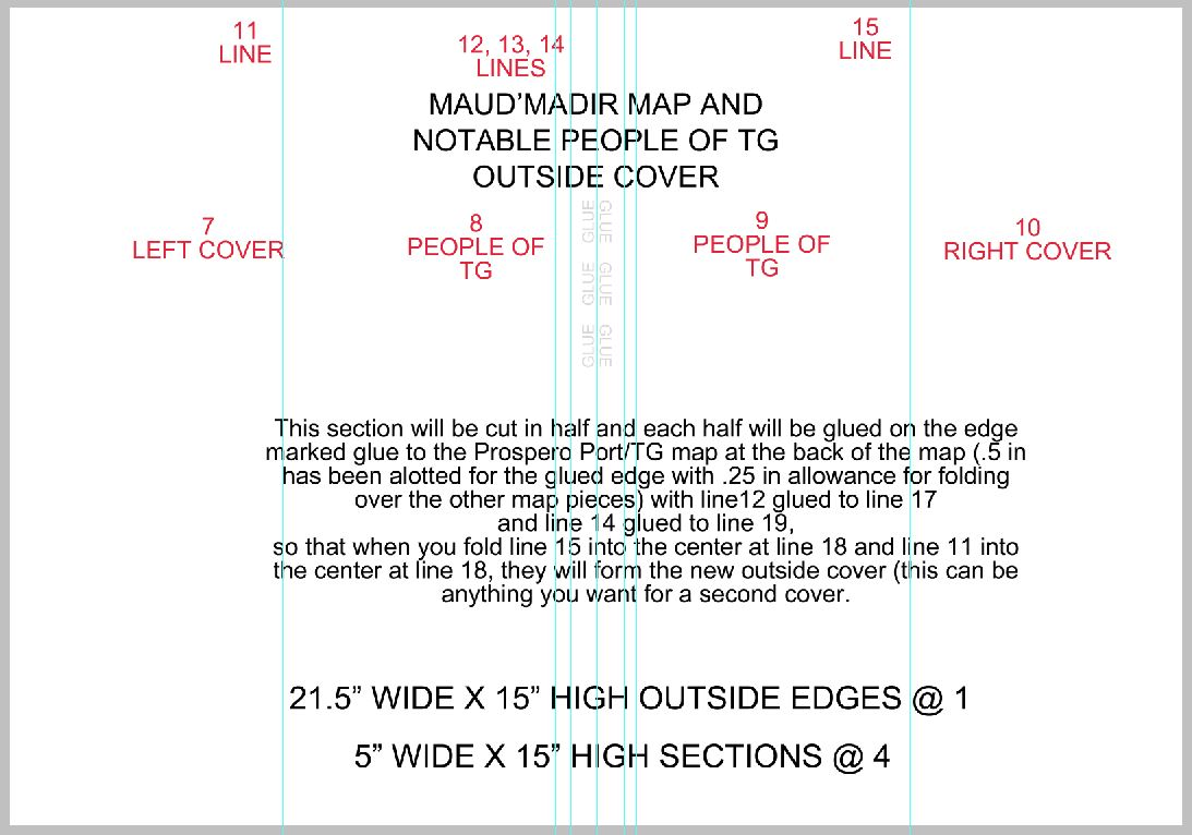 Picture of Outer Map Section Guide