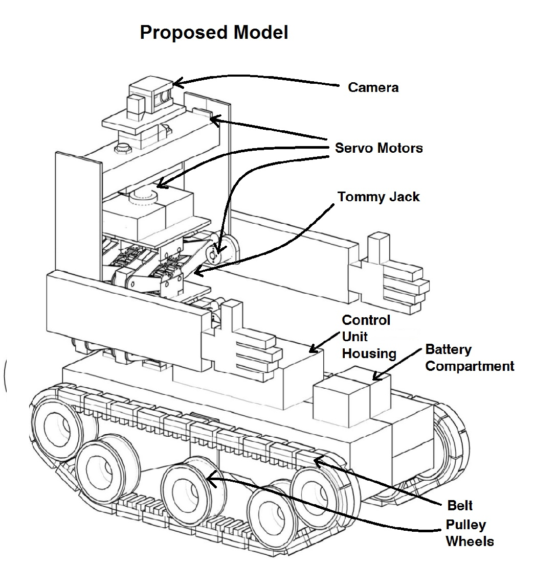 Picture of Design of Humanoid and Drone Hybrid for Neutralizing Threats and Surveillance