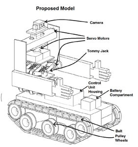 Design of Humanoid and Drone Hybrid for Neutralizing Threats and Surveillance