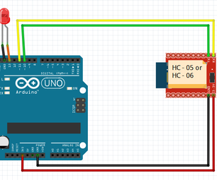 Bluetooth Controlled LED