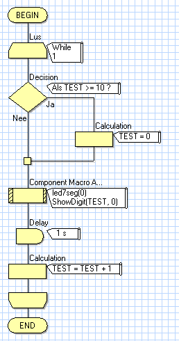 Picture of On to Flowcode