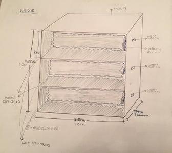 Prepare Inside of Box