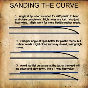 Shaping the Curve