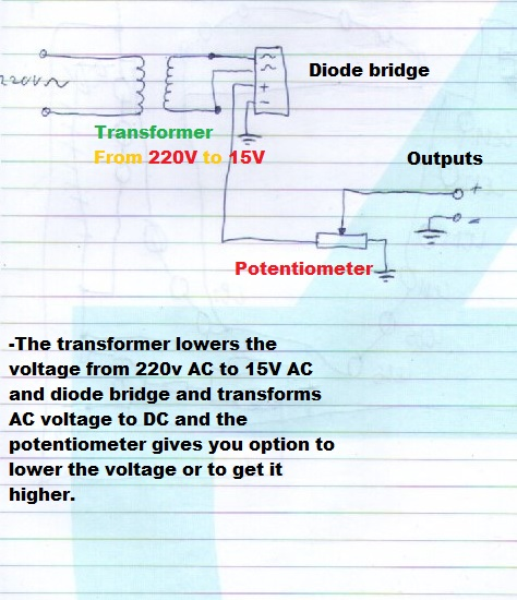 Picture of Regulated Power Supply
