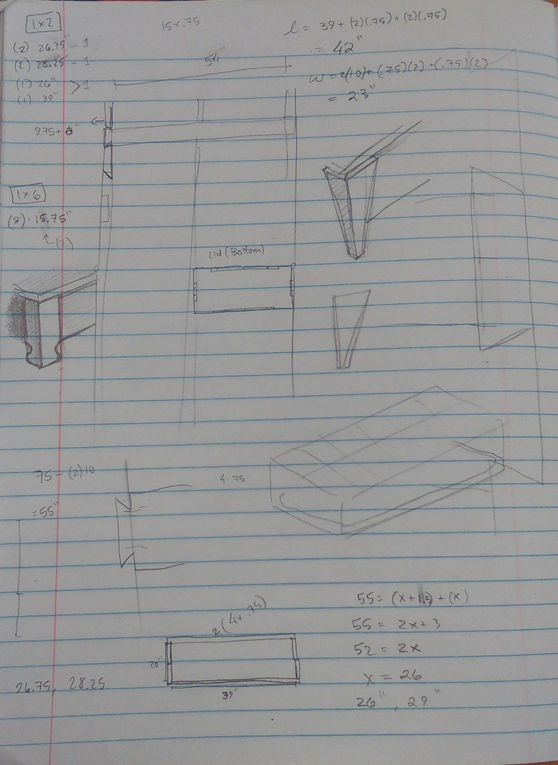 Picture of Design and Materials