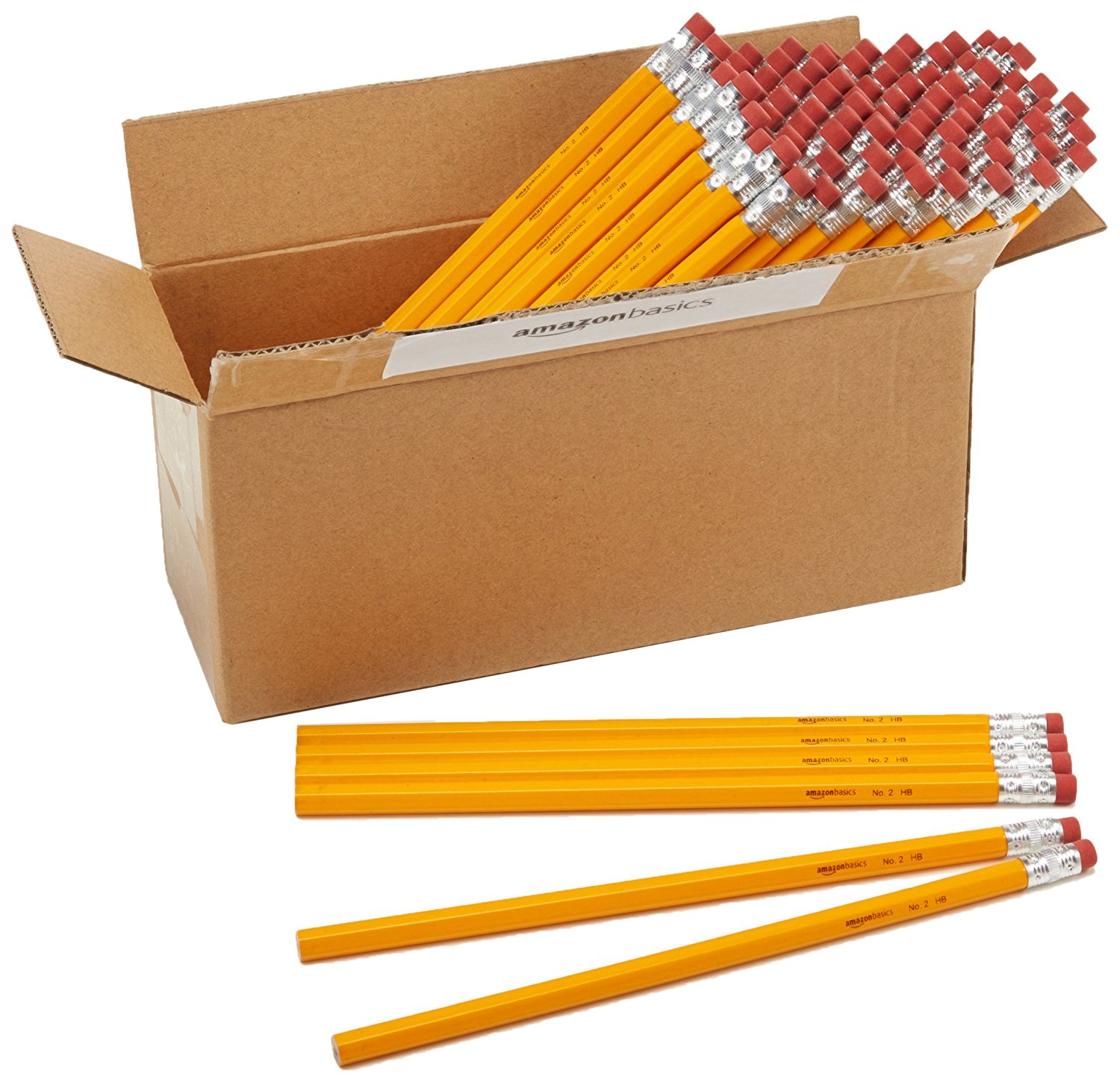 Picture of What Students Will Need