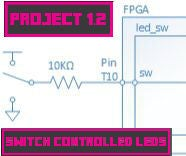 Project 1.2: Use Switches to Control LEDs