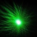 Laser experiment: Heisenberg Uncertainty Principle