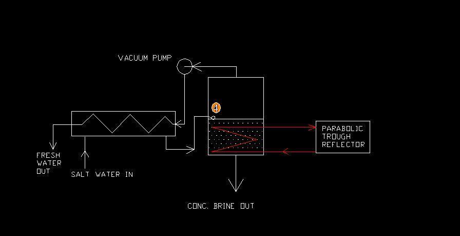 Picture of Design 4 - Float Valve