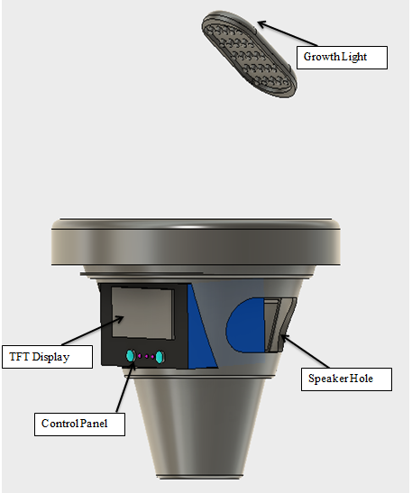 Picture of Example Drawings for Get an Idea About the Pot's Structure