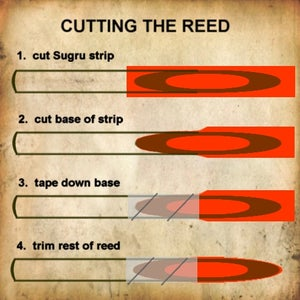 Shaping the Reed