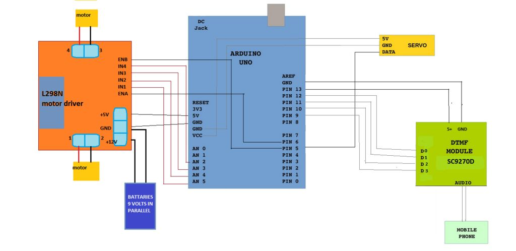 Picture of Circuit Diagram for DTMF