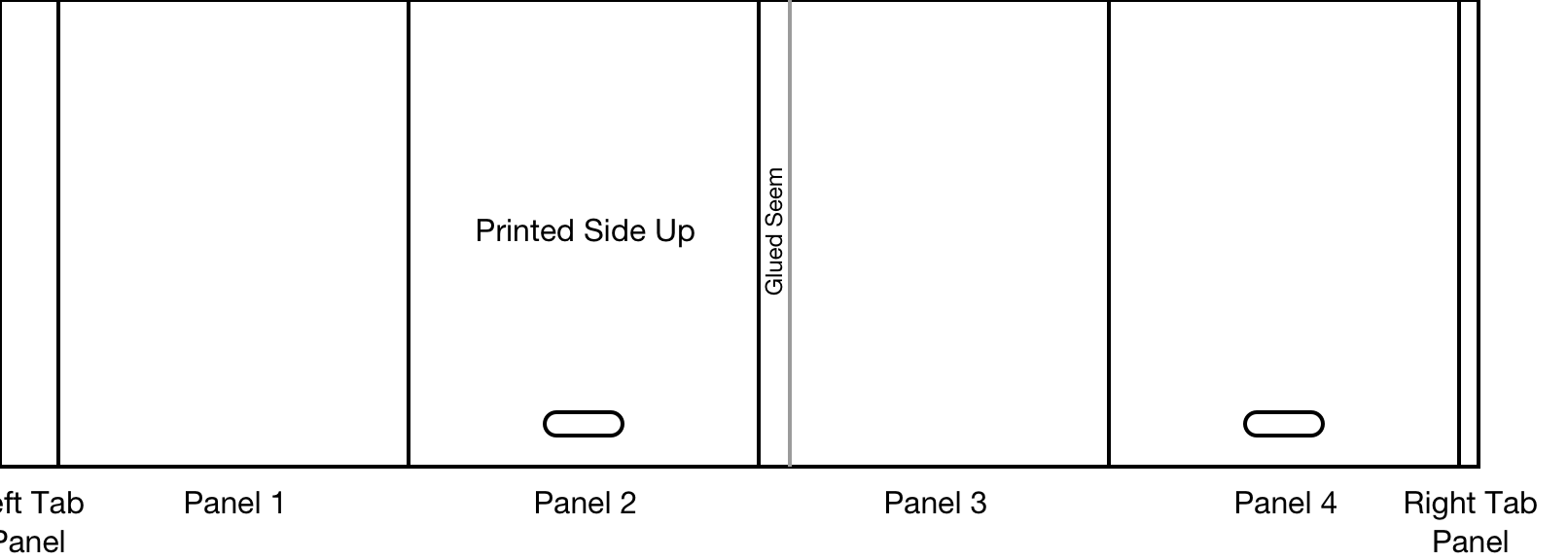 Picture of Resize Box (E) – Glue Panels Together