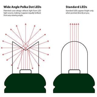 led-wide-angle-info.jpg