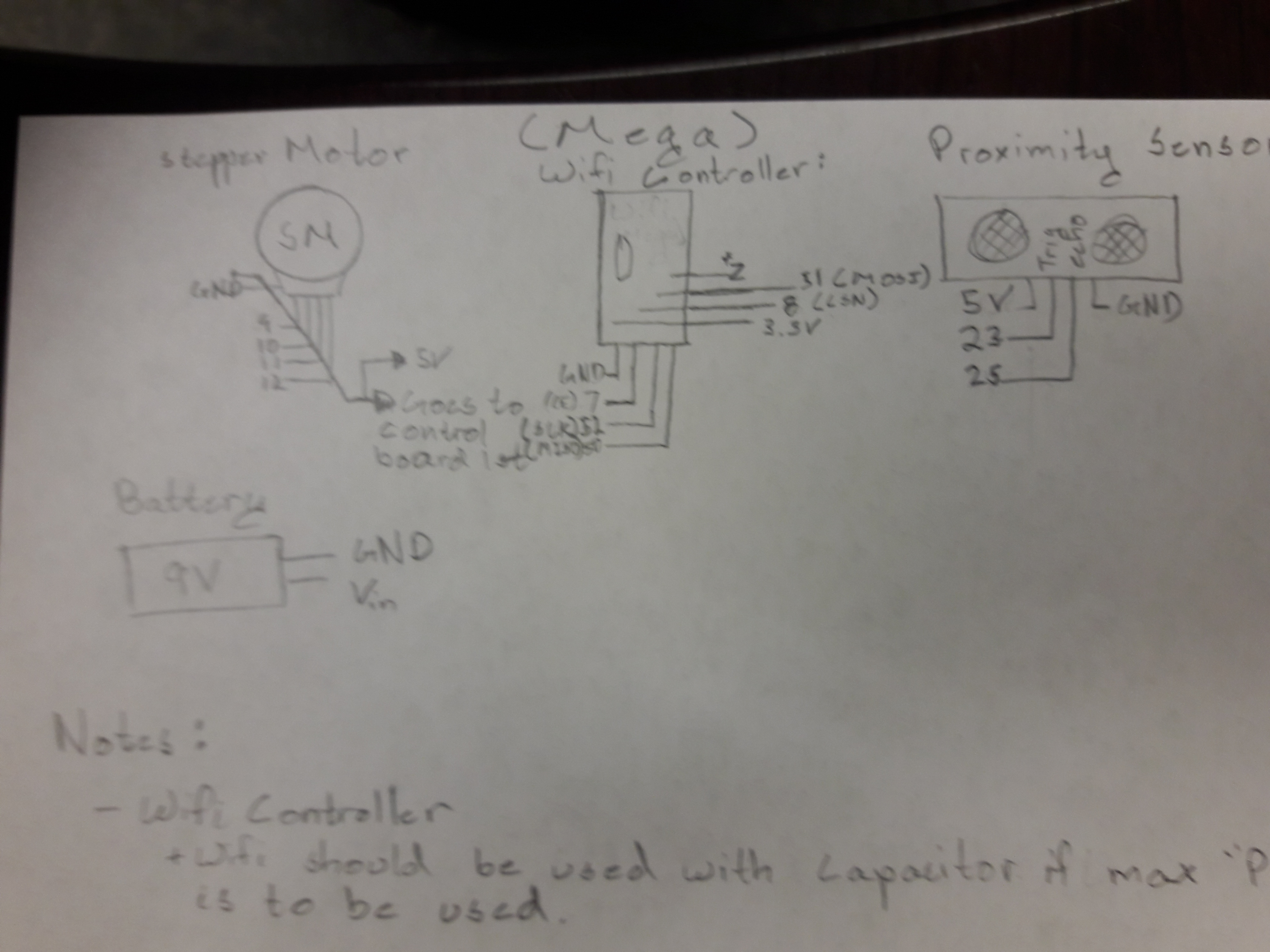 Picture of Wiring the Arduino UNO