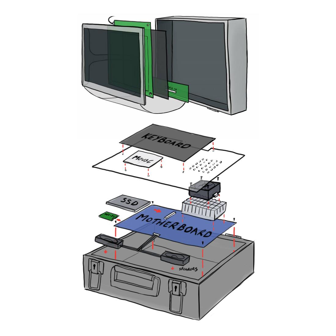 Picture of Flightcase Computer/Mini Cintiq