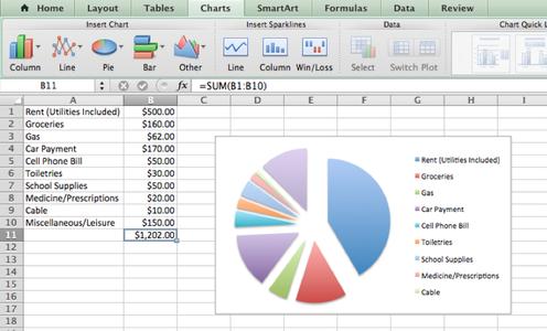 Transfer Data to Create Pie Chart