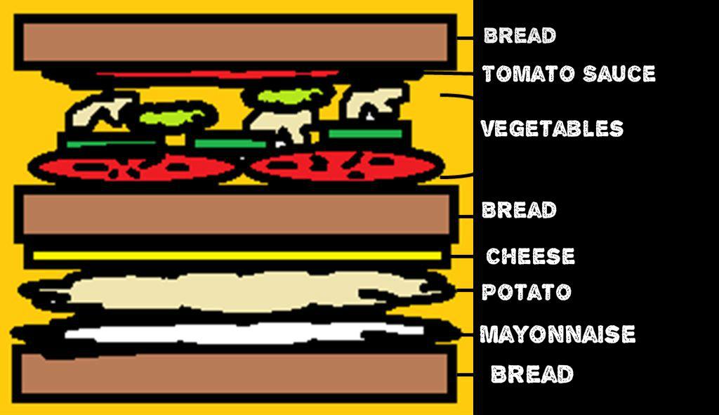 Picture of Triple Decker Sandwich