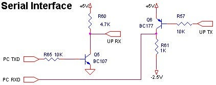 Circuit Diagram and Functions