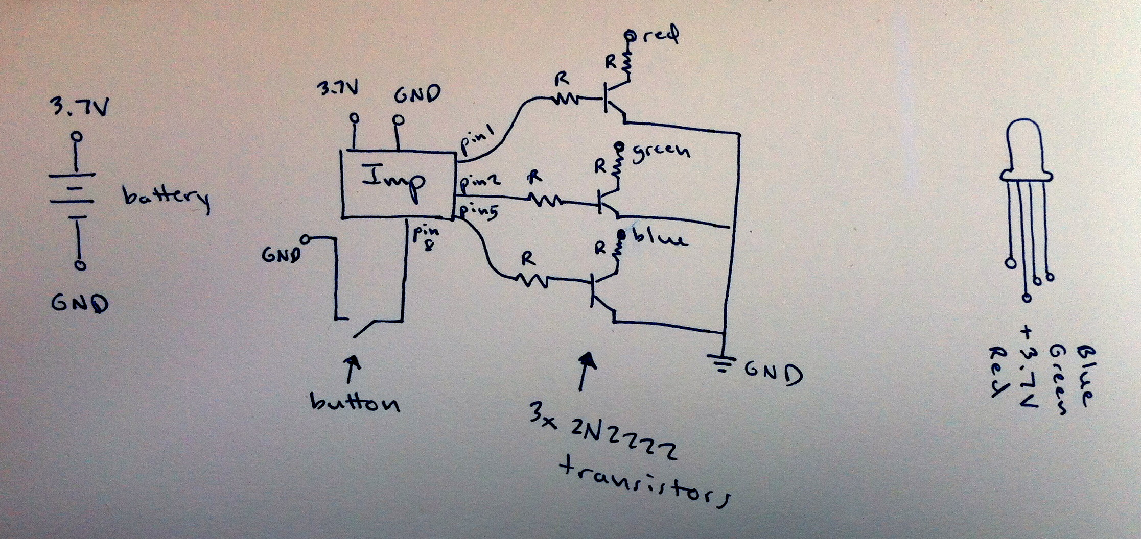 Picture of The Electrical