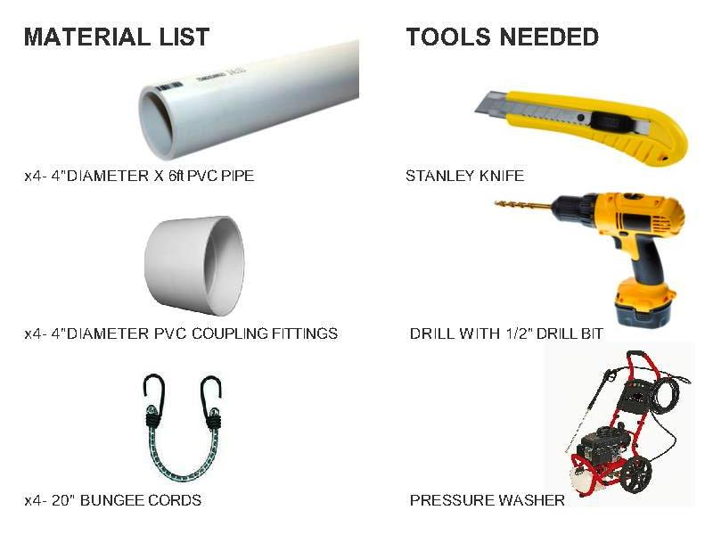 Picture of Materials & Tools Needed