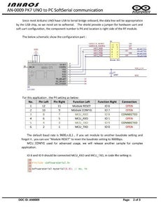 Arduino UNO Wireless Communication With PC