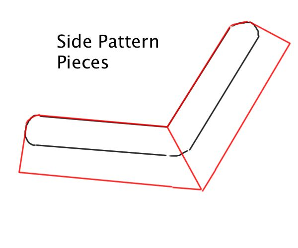 Picture of Patterning