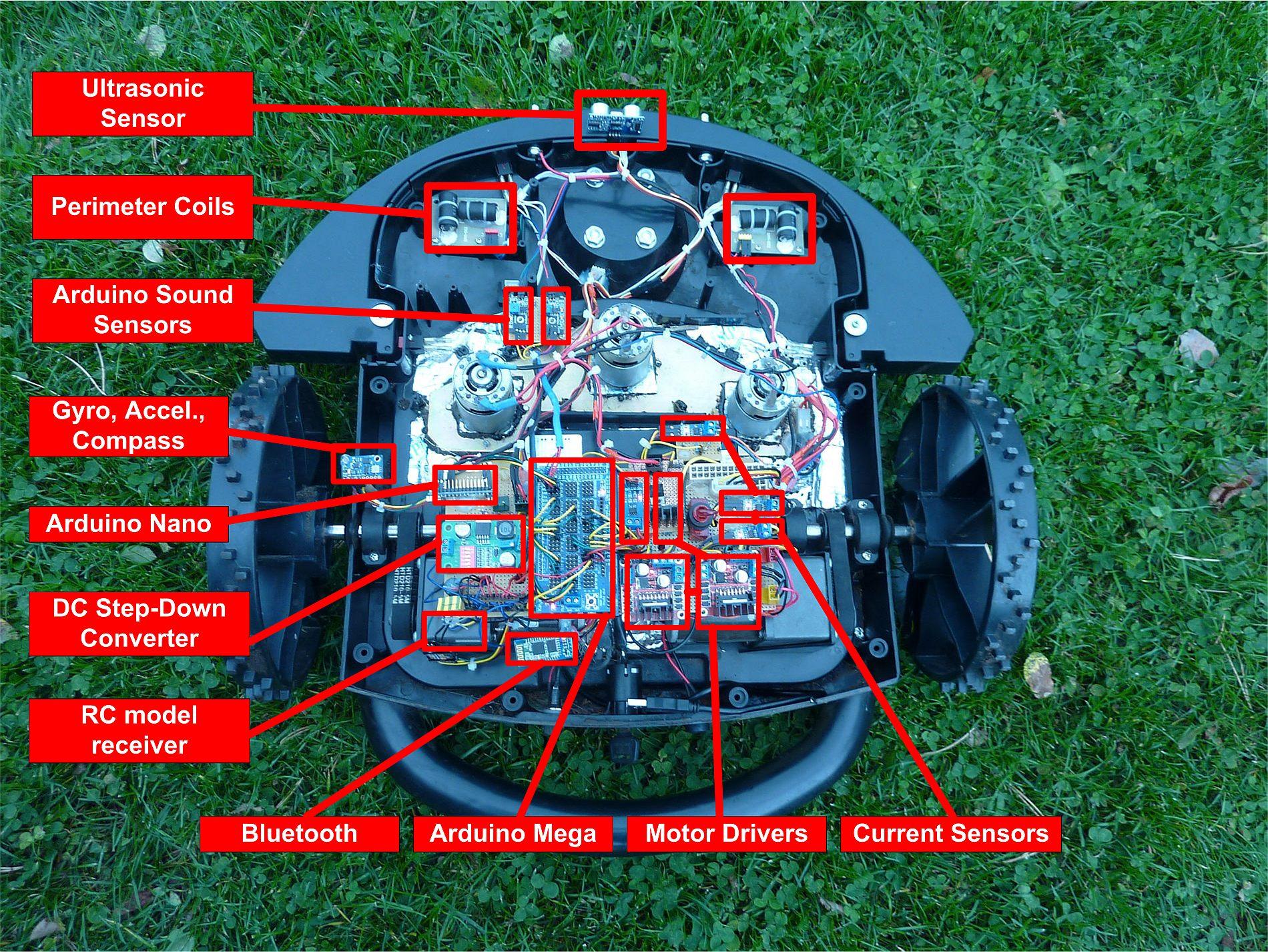 Ardumower Do It Yourself Robotic Mower
