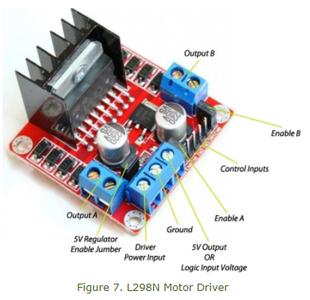 Motor Driver Circuit L298N