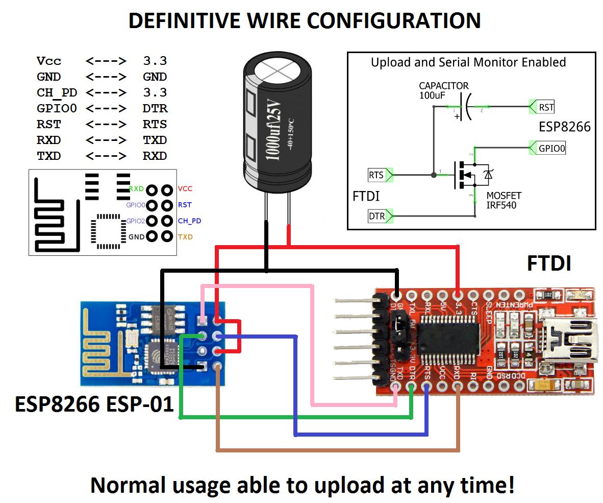 FTDI ESP8266 Definitive Wiring: 3 Steps