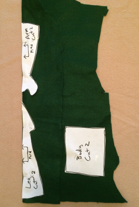 Picture of The Pattern and Cutting the Pieces
