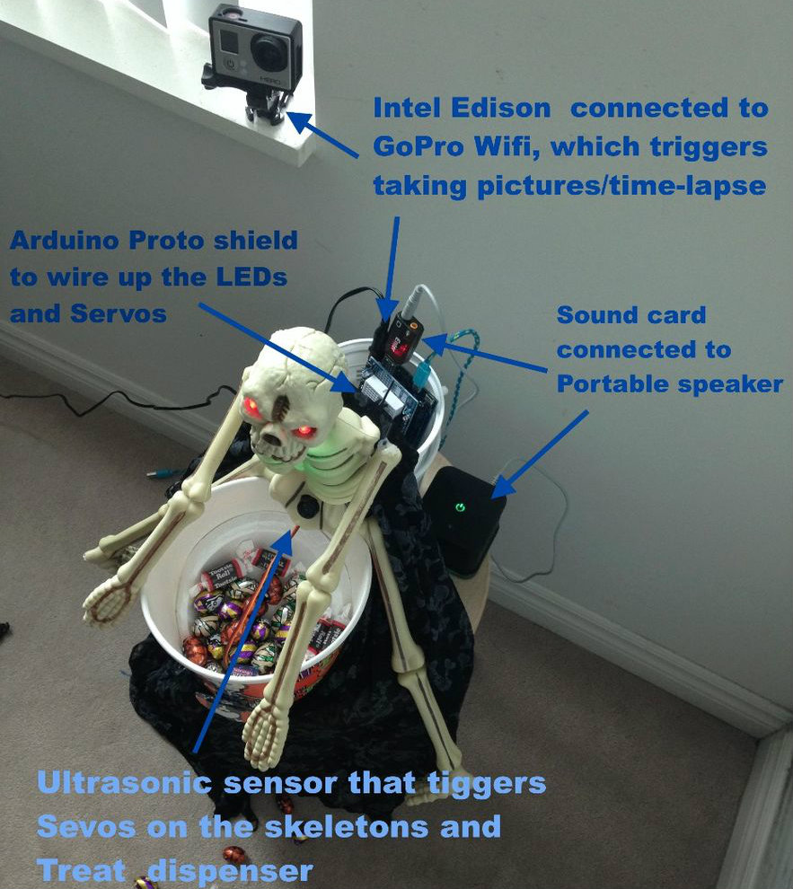 Picture of Automated Halloween Treat Dispenser - Powered by Intel Edison