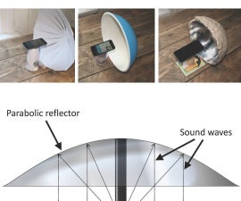 Analogue Directional Speakers: How to Make and Test Different Types of Parabolic Reflectors? (TfCD)