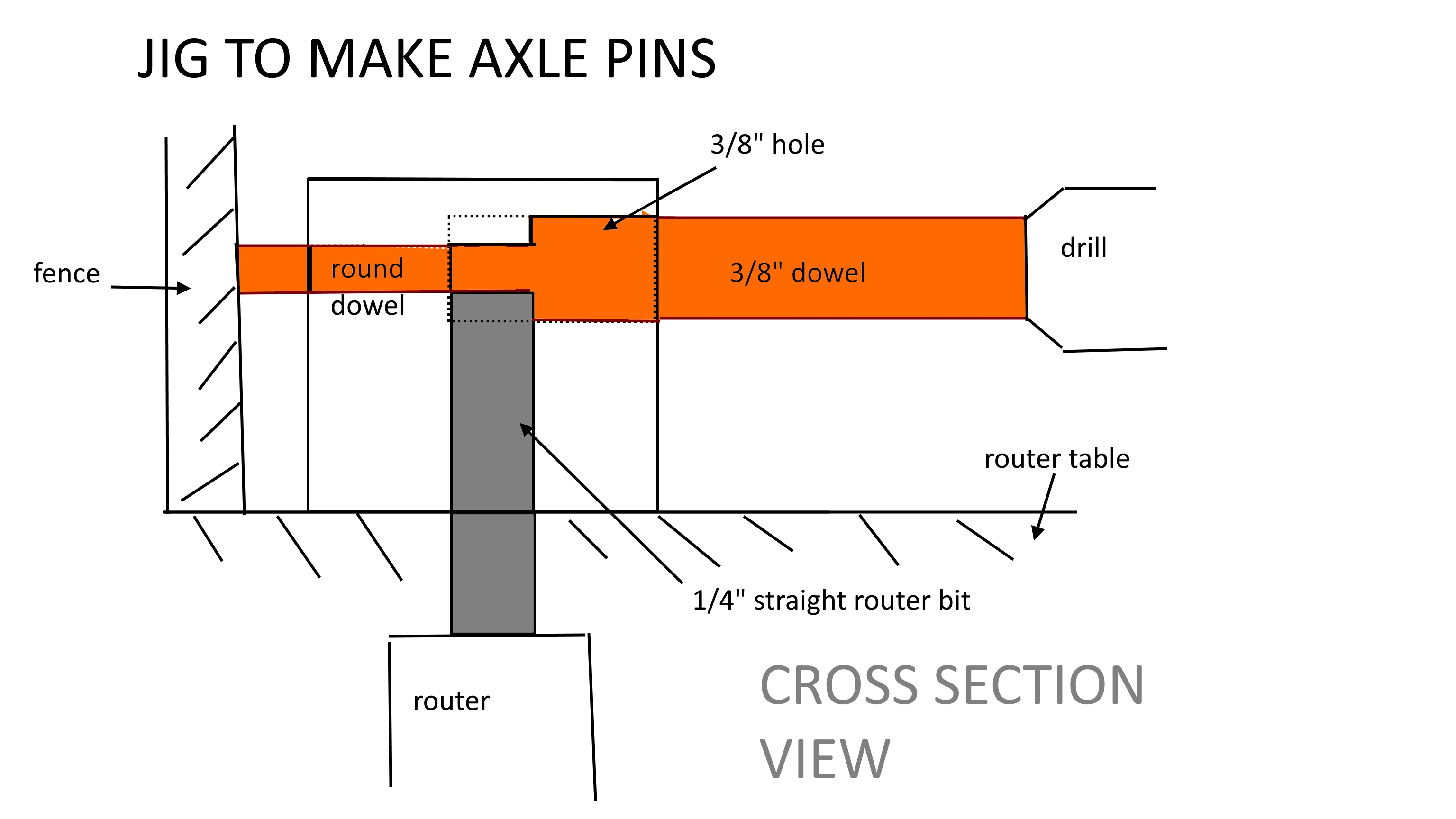 Picture of Making the Axle Pins