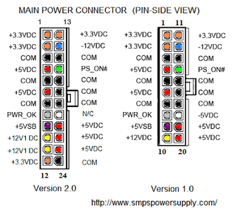 Connect Atx Power Supply
