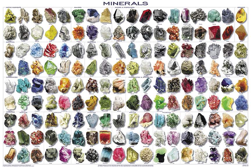 Picture of Pick Your Mineral