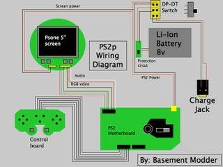 [DIAGRAM_38IS]  Knight Raizer (portable Ps2) : 5 Steps - Instructables | Slim Ps2 Wiring Diagram |  | Instructables