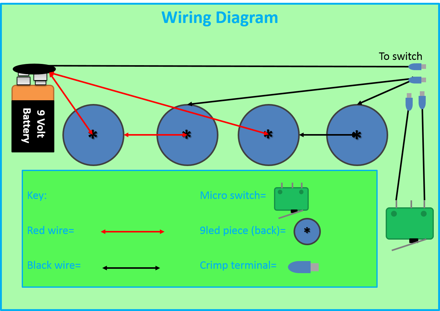 Picture of Wiring Switch and Battery