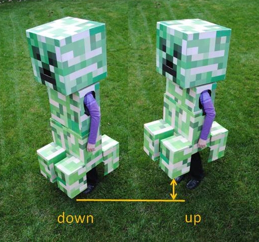 Picture of Telescoping Minecraft Creeper Costume