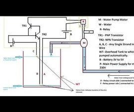 Automated Water Pump