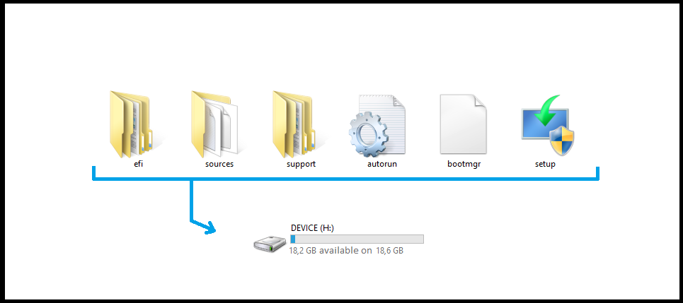 Picture of [2] Copy Windows Setup Files Into Hard Drive. / Copia I File Dell'installazione Nell'hard Disk.
