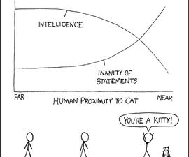 Cat Proximity MATLAB program