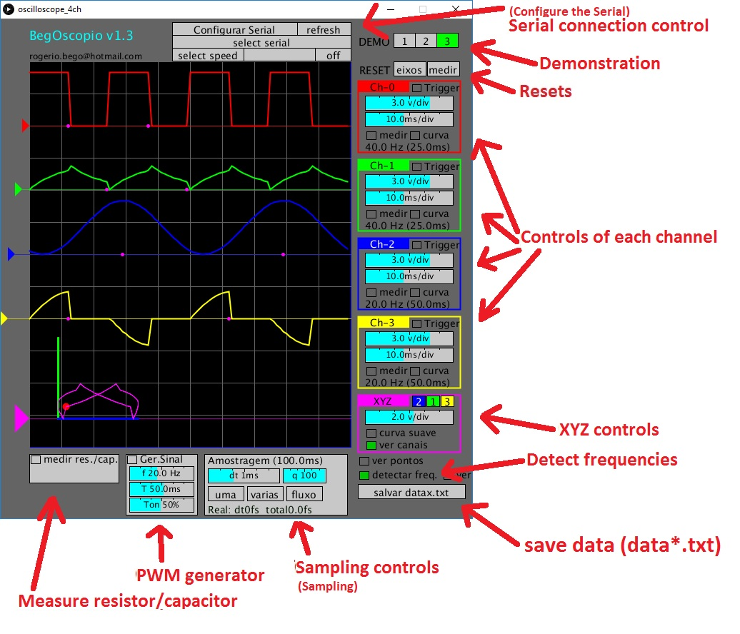 Picture of Configure Serial Port to Connect Oscilloscope Program With Arduino