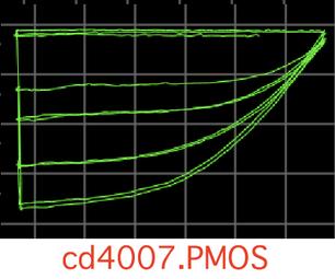 Build a LapTop CurveTracer