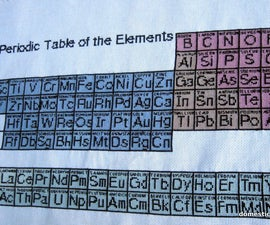 Periodic Table of The Elements Cross Stitch