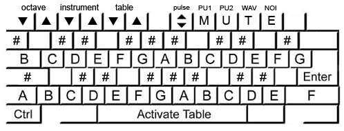 Picture of PS/2 Keyboard