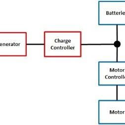 ElectricCycleGenerator.jpg