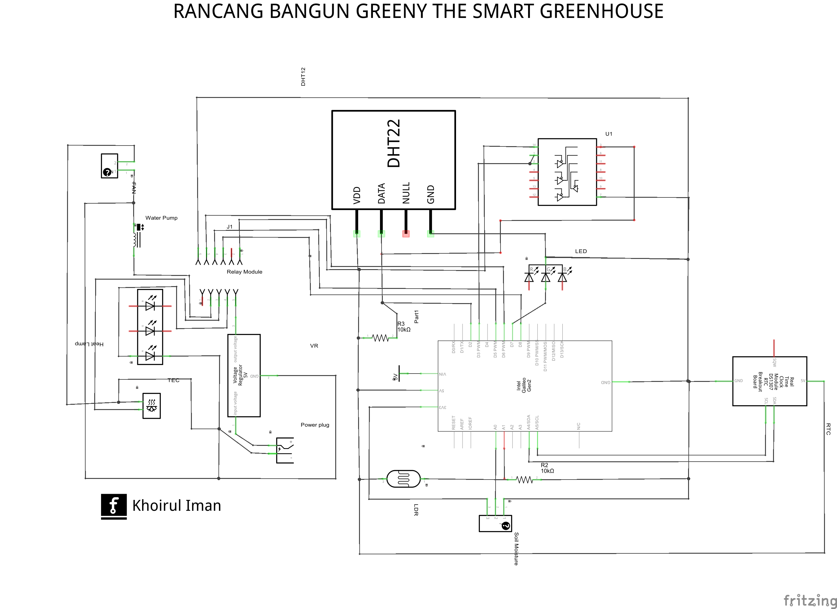 Picture of Greeny the Smart Greenhouse