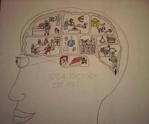 The Idea-factory Established 1983