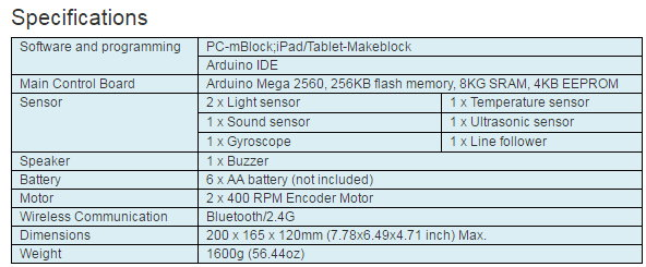 Picture of Specifications